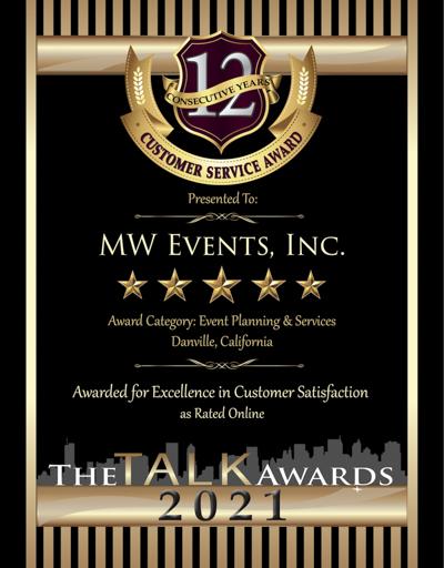 MW Events, Inc. wins 2021 Talk Award